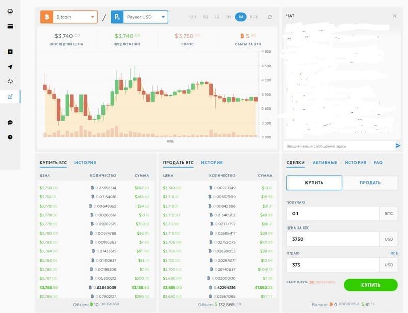 Криптовалютная биржа Payeer-com