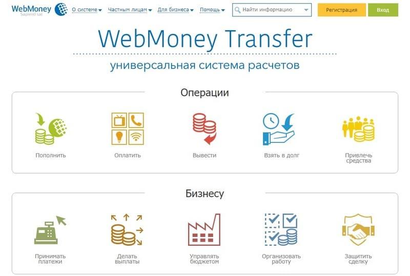 Платежная система WebMoney_ru