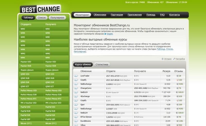 БестЧендж ру - мониторинг обменников
