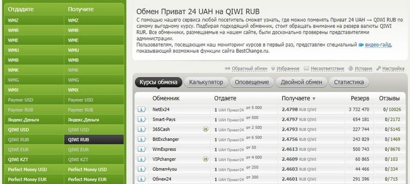 Пополнение QIWI кошелька в Украине через обменник