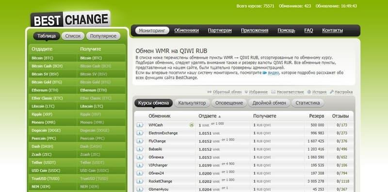 Bestchange обмен Вебмани на КИВИ рубли