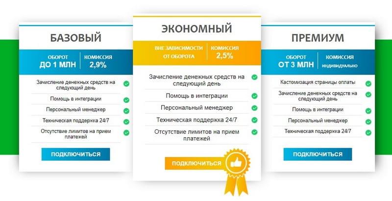 Тарифы Net2Pay_ru