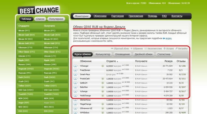 BestChange - обмен QIWI RUB на Яндекс Деньги
