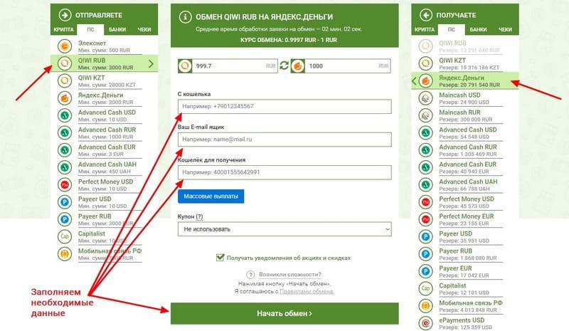 Обмен КИВИ на Яндекс Деньги