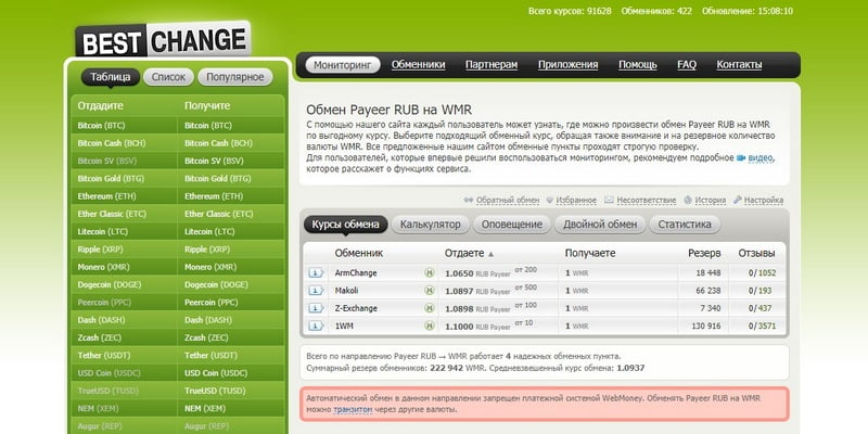 Bestchange обмен Payeer RUB на Webmoney WMR