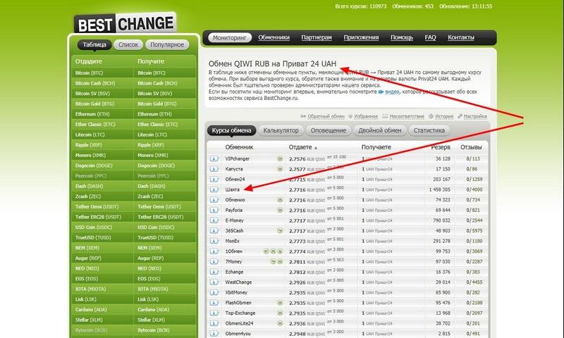 BestChange обмен QIWI-RUB на Privat24-UAH