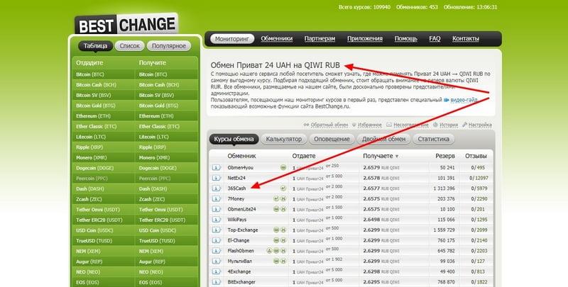 Bestchange - обмен Приват 24 на КИВИ