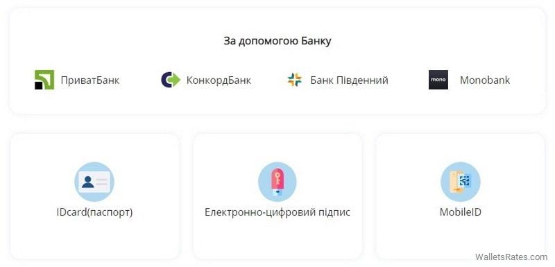 BankID идентификация Global24