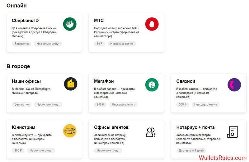 Идентификация ЮMoney в России