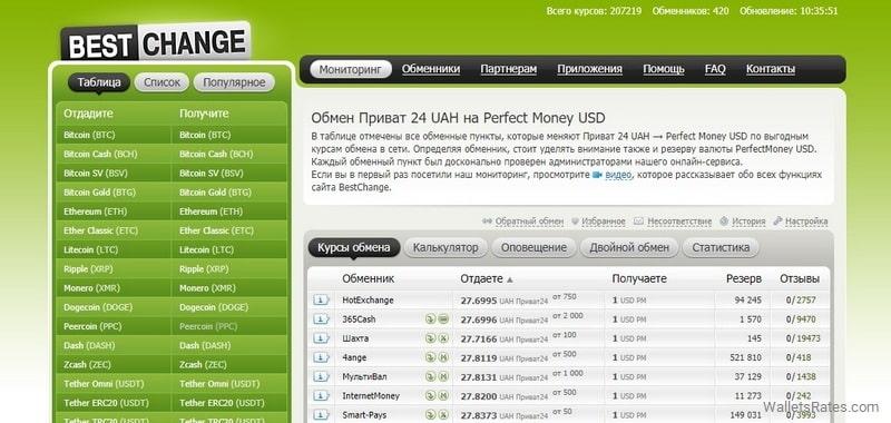 Bestchange обмен Приват24 UAH Perfect Money USD