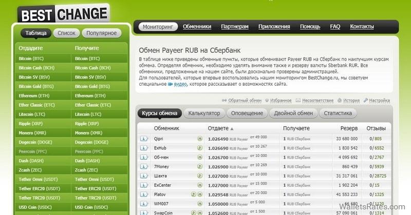 Обмен Payeer рубли на карту Сбербанка