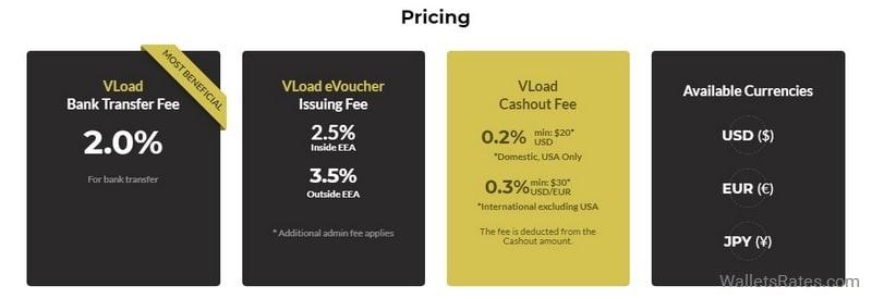 Vload тарифы